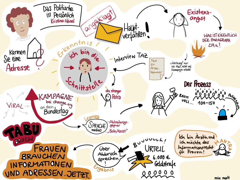 Vortrag Kristina Hänel